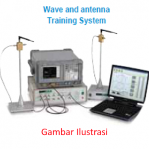 antenna training kit